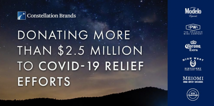 Constellation Brands committed to donating $2.5 million in Covid-19 relief funds across its various brands.