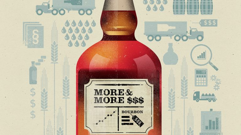 Why Bourbon Prices Have Gotten Higher