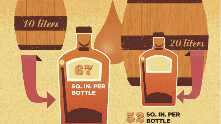 Small Barrel Whiskey Aging Explained
