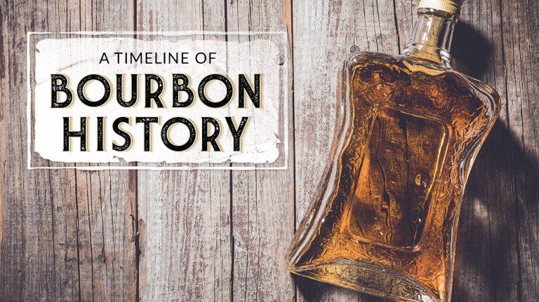 A Timeline of Bourbon History