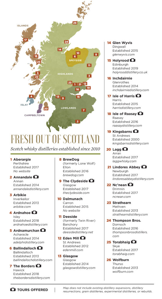 map of scotland's new whisky distilleries